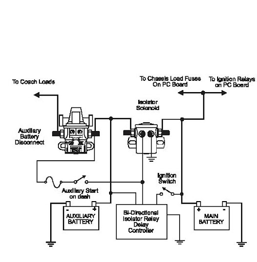 rv net open roads forum tech issues help with old phillips power RV Wiring Schematics mel, you should get someone to put the schematic on a website so it would be available to all i\u0027m sure steve at dudesrv would be happy to do it